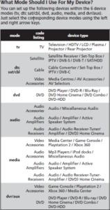 ,one for all universal remote setup,one for all remote codes nz,one for all universal remote codes for vizio tv,one for all remote compatibility list,one for all remote setup roku,one for all remote codes uk,one for all remote reset,urc remote codes,,